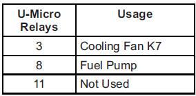 Radiator fan, high speed only | Chevrolet Cruze Forums