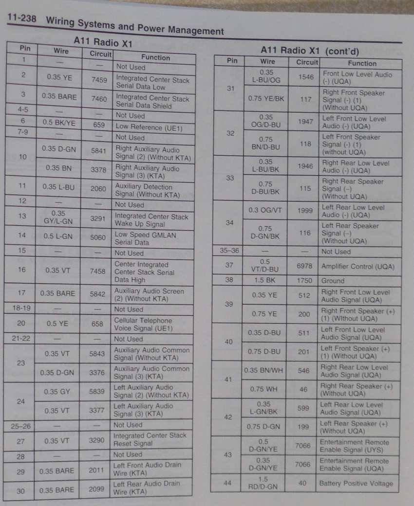 Perplexing Gmos 044 And Aswc 1 Issues Any Suggestions Onstar 2013 Chevy Wiring Diagram A11 Radio 44 Pinout