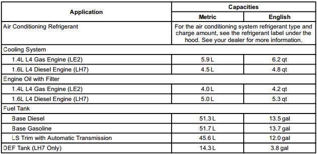 2013 silverado 6.2 oil capacity