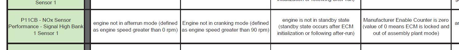 P11CB Code Set | Chevrolet Cruze Forums