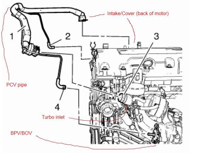 Chevrolet Cruze Engine Diagram