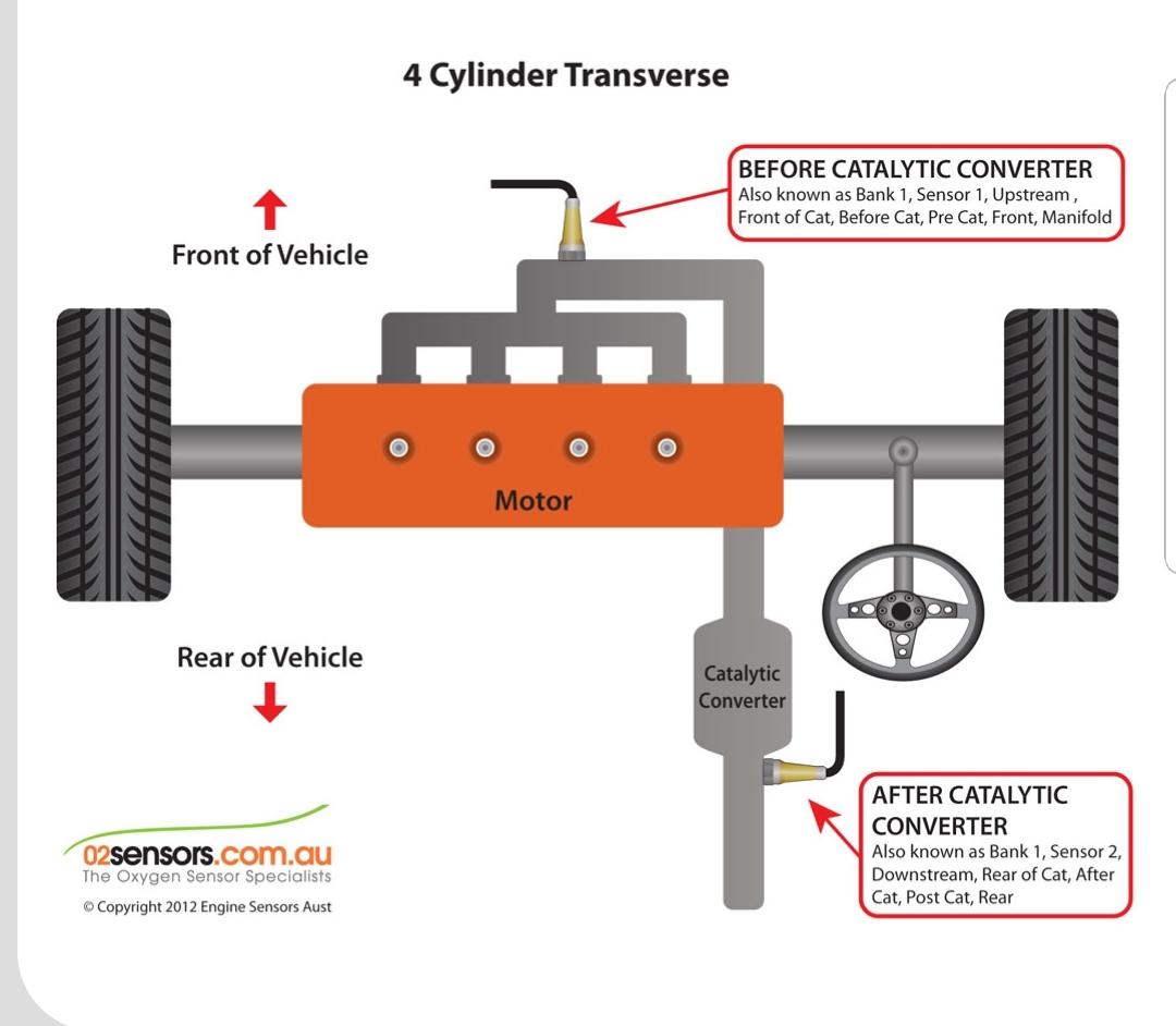 02 sensor location diagrams how to replace downstream oxygen sensor chevrolet cruze forums  replace downstream oxygen sensor