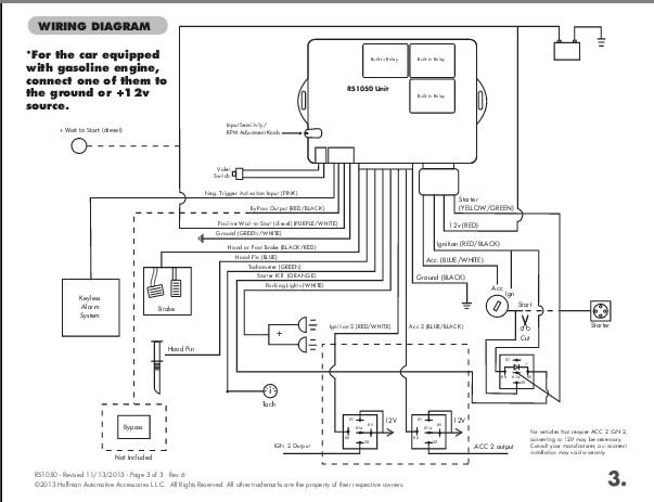 Wiring starter diagram car remote Free Car