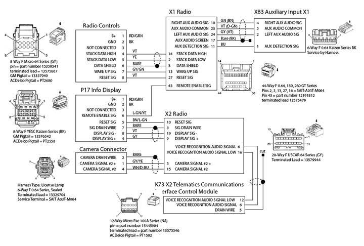 Camaro Backup Camera Wiring Diagram