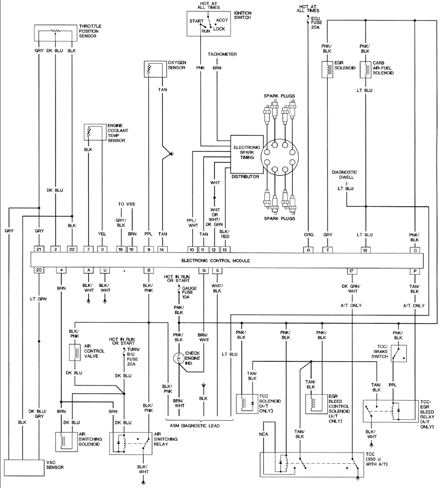 wiring diagram for a 1981 camaro 1981 camaro z28 - page 5 ac wiring diagram for a 1995 camaro z28